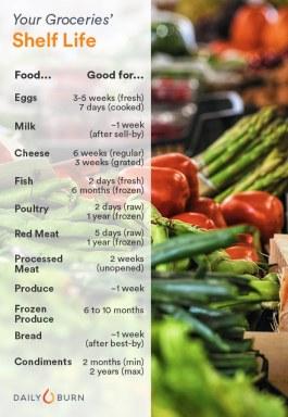 Food-Expiration-Dates-Pin