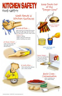 restaurant-food-safety
