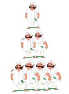 hierarchy 3